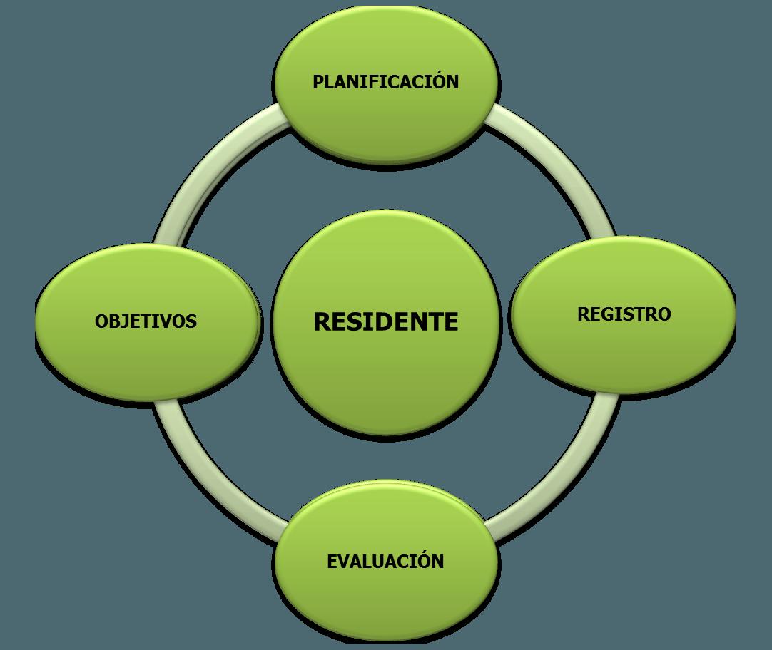 Calidad de servicio en geriátricos y centros de día
